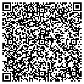 QR-код с контактной информацией организации ПАНАВТО-НОВОСИБИРСК