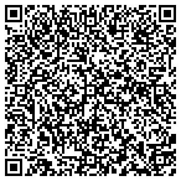 QR-код с контактной информацией организации АВТОДЕЛО СТО ЧП КУЛИКОВ