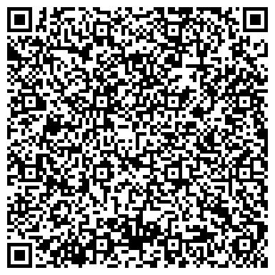 QR-код с контактной информацией организации АВТОРЕМОНТНЫЕ МАСТЕРСКИЕ ГУВД НОВОСИБИРСКОЙ ОБЛАСТИ