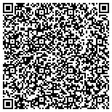 QR-код с контактной информацией организации НИЖЕГОРОДСКИЕ АВТОМОБИЛИ МАГАЗИН ГАЗСЕРВИС, ООО