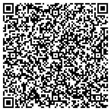 QR-код с контактной информацией организации НОВОСИБИРСКАВТОРЕМОНТ, ОАО