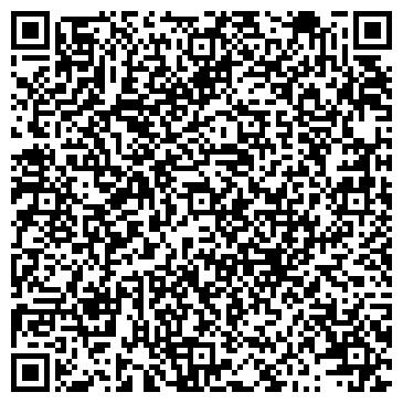 QR-код с контактной информацией организации НОВОСИБИРСКИЙ АВТОМОБИЛЬНЫЙ ЦЕНТР, ООО