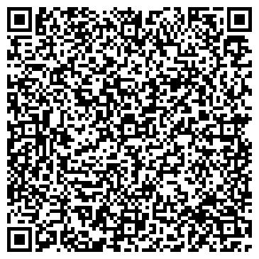 QR-код с контактной информацией организации ТРАНСПОРТНЫЙ ОТДЕЛ СО РАН