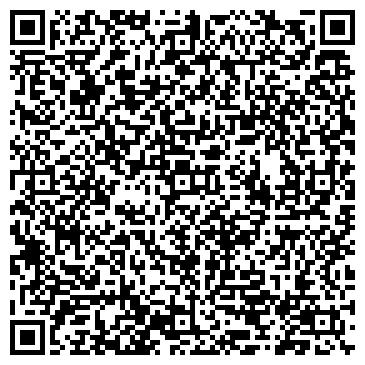 QR-код с контактной информацией организации ГУРМАН МЯСОКОМБИНАТ, ООО