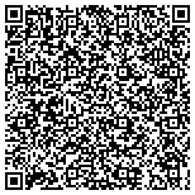 QR-код с контактной информацией организации МЯСОКОНСЕРВНЫЙ НОВОСИБИРСКИЙ КОМБИНАТ, ОАО
