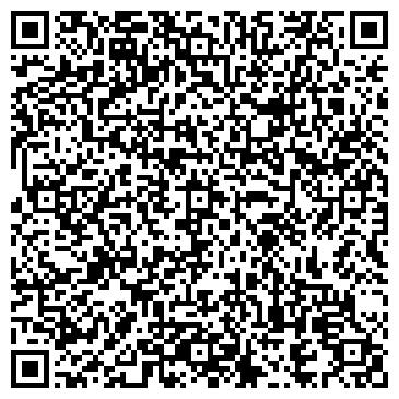 QR-код с контактной информацией организации АВАНГАРД МУКОМОЛЬНОЕ ПРЕДПРИЯТИЕ, ОАО