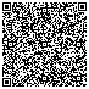 QR-код с контактной информацией организации ГОРЯЧИЙ ХЛЕБ ИГНАТЕНКО, ЧП