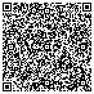 QR-код с контактной информацией организации НОВОСИБИРСКИЙ КОМБИНАТ ХЛЕБОПРОДУКТОВ, ОАО