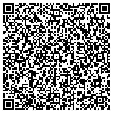 QR-код с контактной информацией организации ФОРТУНА ПРОДУКТОВАЯ КОМПАНИЯ