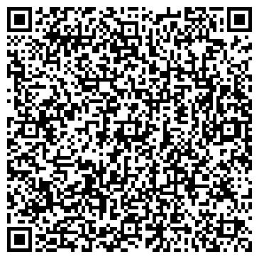 QR-код с контактной информацией организации МАГАЗИН НОВОСИБХОЗТОРГ № 2