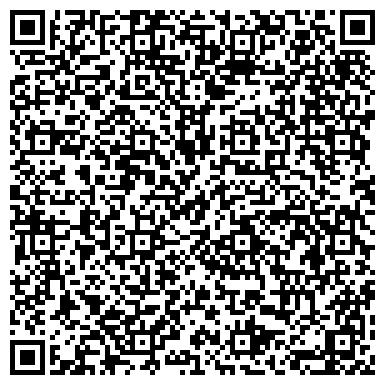 QR-код с контактной информацией организации ЛН-КОСМЕТИКА НАУЧНО ПРОИЗВОДСТВЕННАЯ ЛАБОРАТОРИЯ, ООО