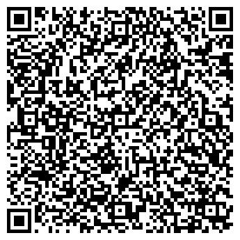 QR-код с контактной информацией организации НОВОСИБГОРРЕСУРС КОМИТЕТ