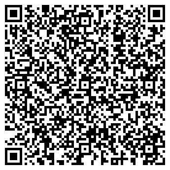 QR-код с контактной информацией организации НЕУПОКОЕВ Н. М.
