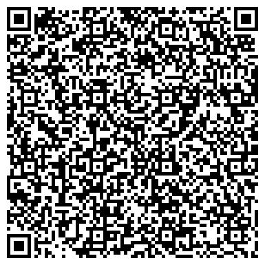 QR-код с контактной информацией организации СИБИРСКИЙ ЦЕНТР БИОТИЧЕСКОЙ МЕДИЦИНЫ, АНО