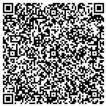QR-код с контактной информацией организации НОВОСИБИРСКЦВЕТМЕТ, ОАО