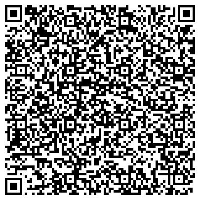 QR-код с контактной информацией организации СИБТРАНС ТОРГОВО-ПРОМЫШЛЕННАЯ ГРУППА