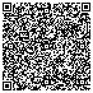 QR-код с контактной информацией организации СИБРЕМТОЧСТАНОК ЗАВОД, ОАО