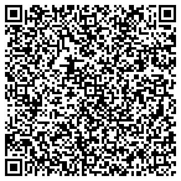 QR-код с контактной информацией организации ПОЛИПЛАСТ-СИБИРЬ, ООО