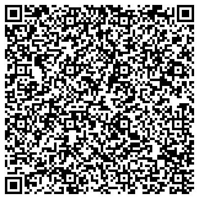 QR-код с контактной информацией организации РОССИЙСКИЙ ОНКОЛОГИЧЕСКИЙ НАУЧНЫЙ ЦЕНТР ИМ. Н.Н. БЛОХИНА РАМН