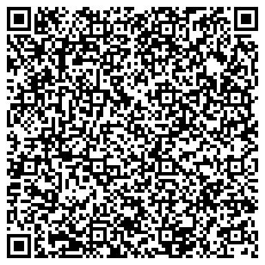 QR-код с контактной информацией организации НОВОСИБИРСКИЙ ХЛОПЧАТОБУМАЖНЫЙ КОМБИНАТ, ЗАО