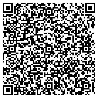 QR-код с контактной информацией организации ЛОХИН С. В., ИП