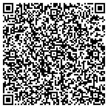 QR-код с контактной информацией организации РАТМ УПРАВЛЯЮЩАЯ КОМПАНИЯ, ООО