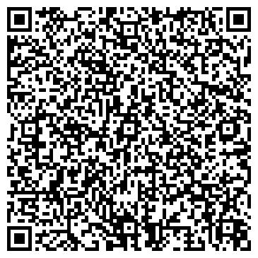 QR-код с контактной информацией организации СИБИРЬРЕЗИНОТЕХНИКА, ООО