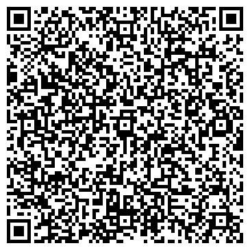 QR-код с контактной информацией организации СИБЭНЕРГОПРОМКОМПЛЕКТ, ЗАО