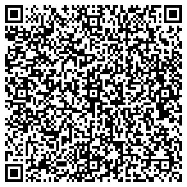 QR-код с контактной информацией организации ФОРМИКА-ПОЛИПЛАСТ, ООО