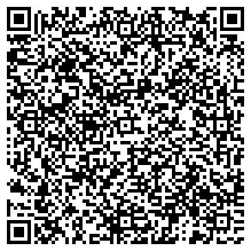 QR-код с контактной информацией организации СИБСЕЛЬМАШ НПО ГУП, ФГУП