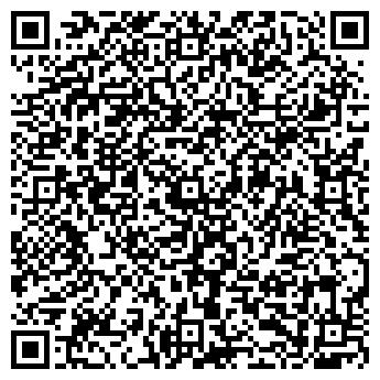 QR-код с контактной информацией организации ПРОМЫШЛЕННЫЕ ТОВАРЫ ГП ТЦ