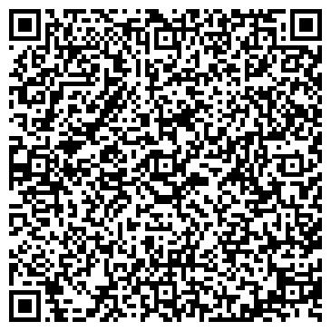 QR-код с контактной информацией организации ЕВРОДОМ ПЛЮС ООО ИНТЕРСТРОЙ