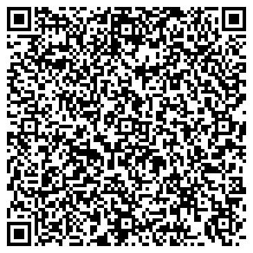 QR-код с контактной информацией организации НОВОСИБИРСКИЙ ЖИРКОМБИНАТ,, ОАО