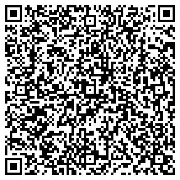 QR-код с контактной информацией организации ЕВРОДОМ ПЛЮС ООО ИНТЕЛЛЕКТ ПЛЮС