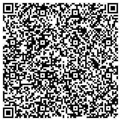 QR-код с контактной информацией организации МЭРИЯ Г. НОВОСИБИРСКА ДИРЕКТОР ДЕПАРТАМЕНТА ПРОМЫШЛЕННОСТИ НАУКИ И ТЕХНОЛОГИЙ