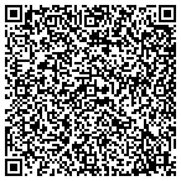 QR-код с контактной информацией организации НОВОСИБИРСКИЙ ЗАВОД ЖБИ-1, ЗАО