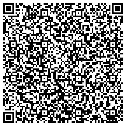 QR-код с контактной информацией организации НОВОСИБИРСКИЙ ЗЖБИ-1, ЗАО
