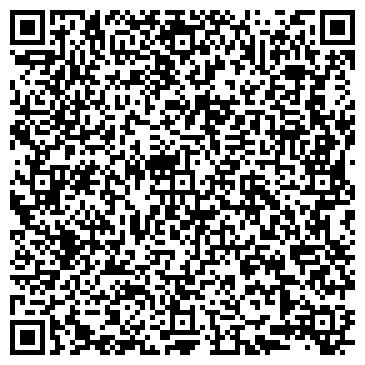 QR-код с контактной информацией организации ХОВАНСКИЙ БАНК АКБ