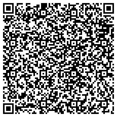 QR-код с контактной информацией организации НОВОСИБИРСКИЙ КИРПИЧНЫЙ ЗАВОД, ОАО