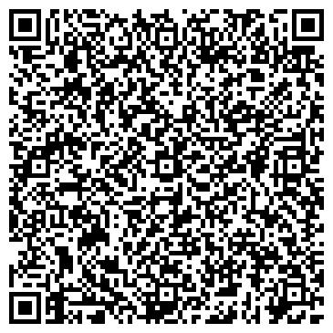 QR-код с контактной информацией организации НОВОСИБИРСКСЕЛЬХОЗ, ФГУ