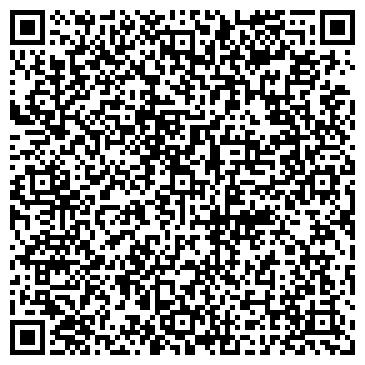 QR-код с контактной информацией организации НОВОСИБИРСКИЕ ОКНА, ООО