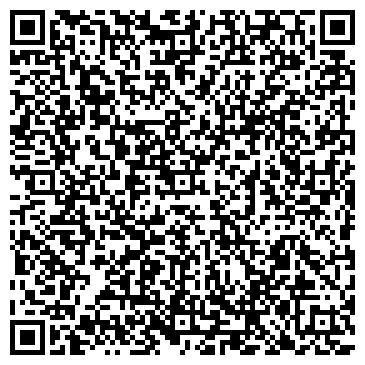 QR-код с контактной информацией организации ПРОДИМЕКС-НОВОСИБИРСК, ЗАО