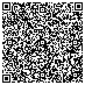 QR-код с контактной информацией организации СИБЗНИИЭП СИБИРСКИЙ ЗОНАЛЬНЫЙ НИПИ