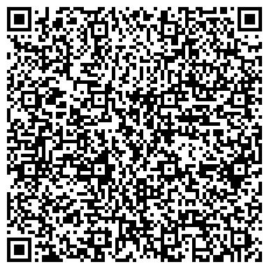 QR-код с контактной информацией организации ТЕЛЕКОММУНИКАЦИИ И ИНФОРМАТИКА ФГУПТИ САЛЮТ