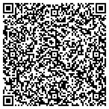 QR-код с контактной информацией организации SCentre