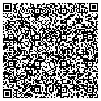 QR-код с контактной информацией организации СЕКТОР ПОТРЕБИТЕЛЬСКОГО РЫНКА, УСЛУГ И УПРАВЛЕНИЯ ИМУЩЕСТВОМ
