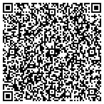 QR-код с контактной информацией организации КЫРГЫЗНИИПГРАДОСТРОИТЕЛЬСТВА