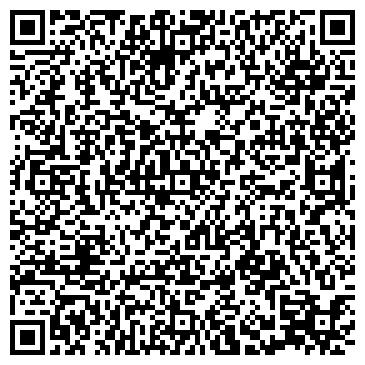 QR-код с контактной информацией организации СИБГИПРОТРАНС АВТОХОЗЯЙСТВО, ОАО