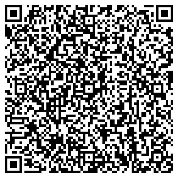 QR-код с контактной информацией организации ПУЛКОВО ПРЕДСТАВИТЕЛЬСТВО ФГУАП