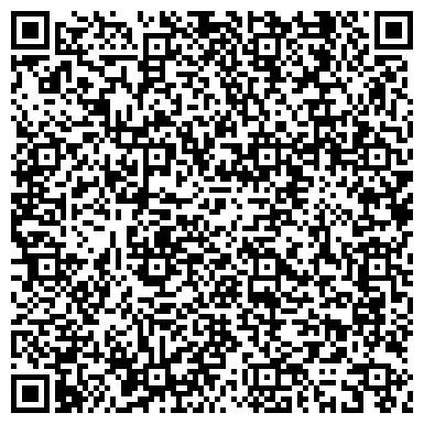 QR-код с контактной информацией организации ПЛАНЕТА АГЕНТСТВО АВИАЦИОННЫХ СООБЩЕНИЙ, ЗАО